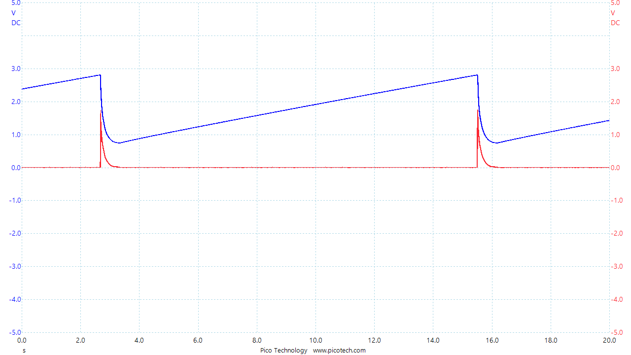 Solarbot_circuit_measurement_250316
