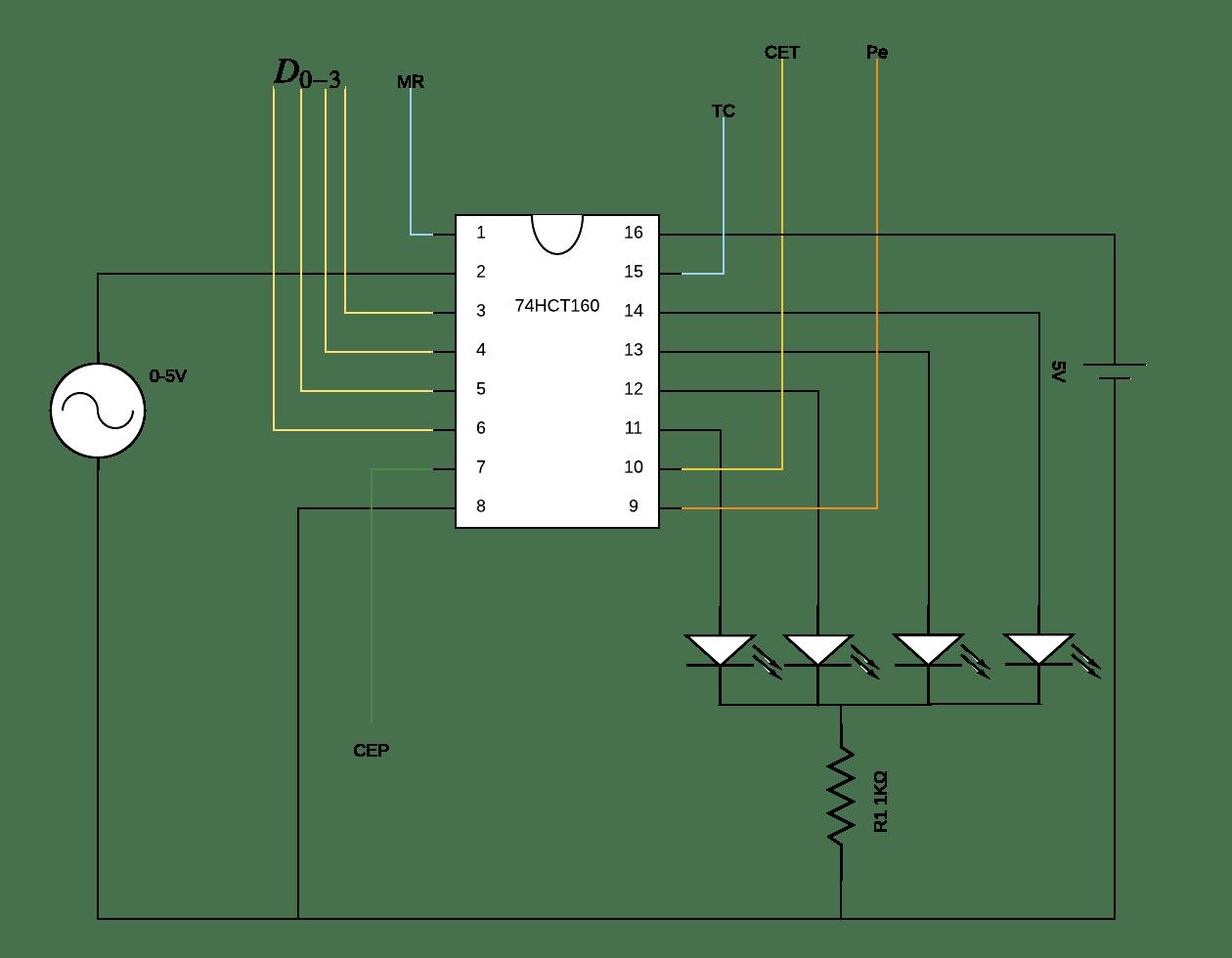 74hct160_circuit