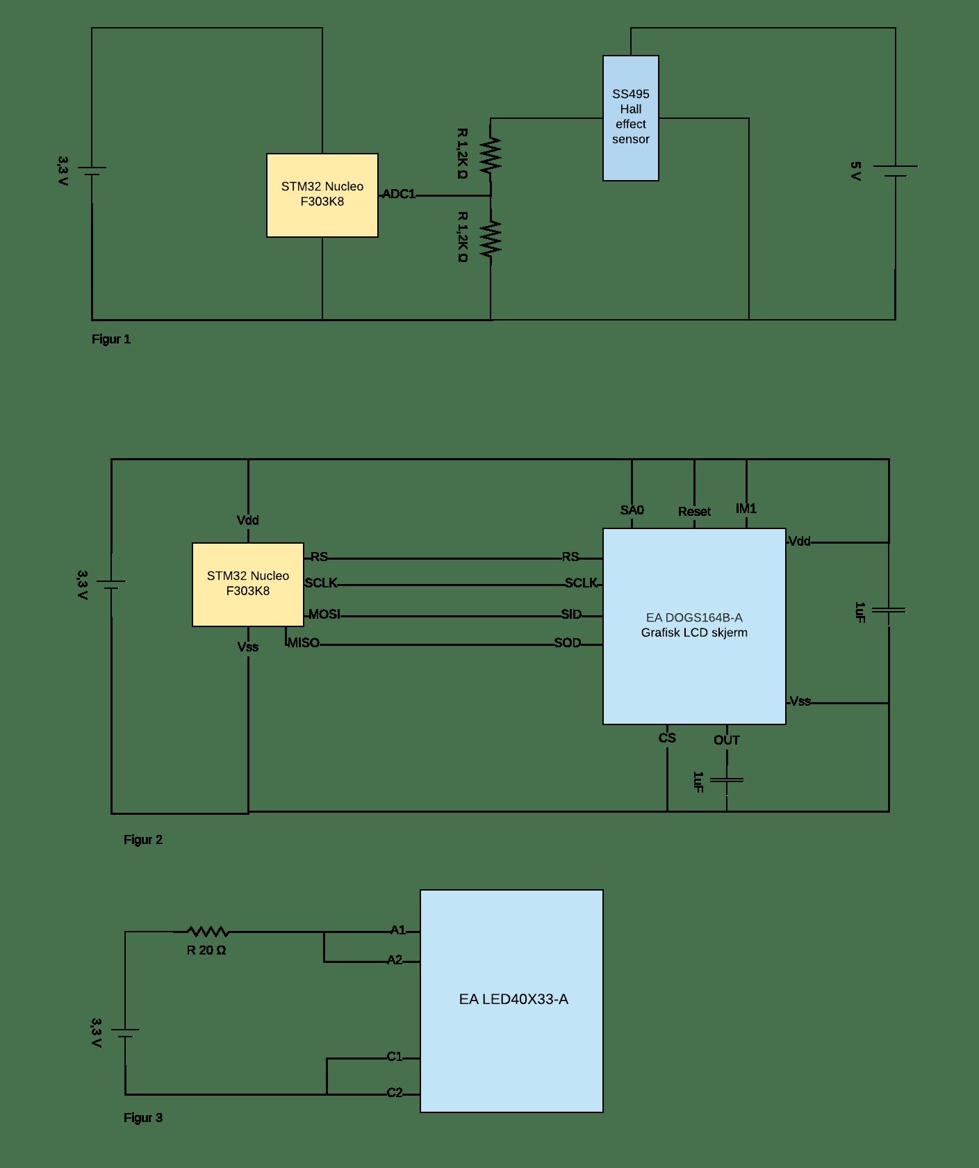 gaussmeter_oppsett